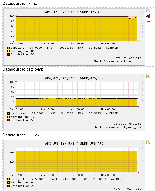 Monitoring APC UPS   www neteye-blog com