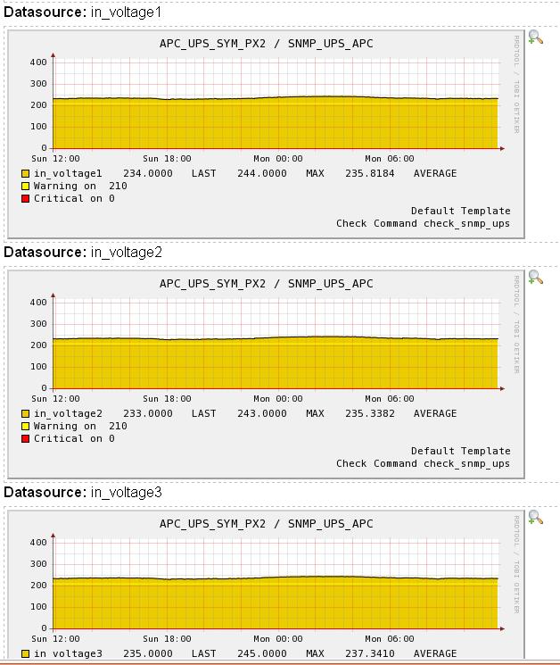 Monitoring APC UPS | www neteye-blog com