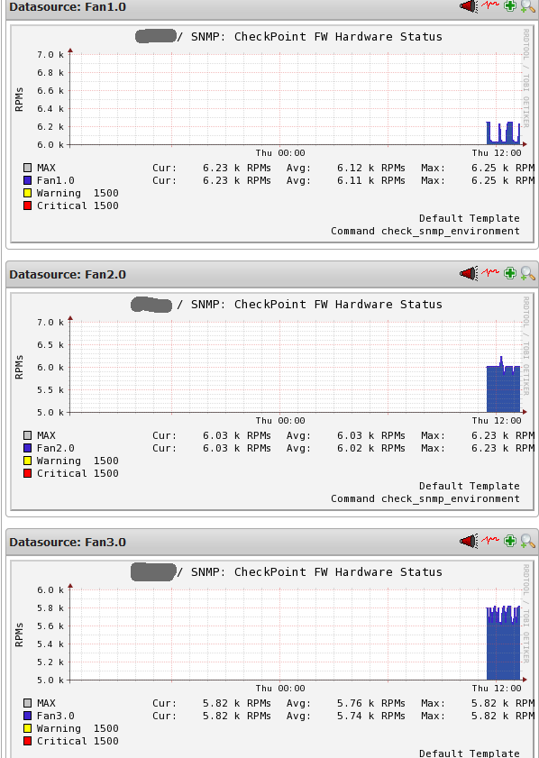 CheckPoint hardware monitoring | www neteye-blog com