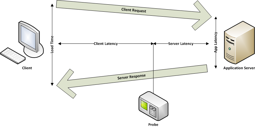 Real User Experience – TCP Plugin   www neteye-blog com