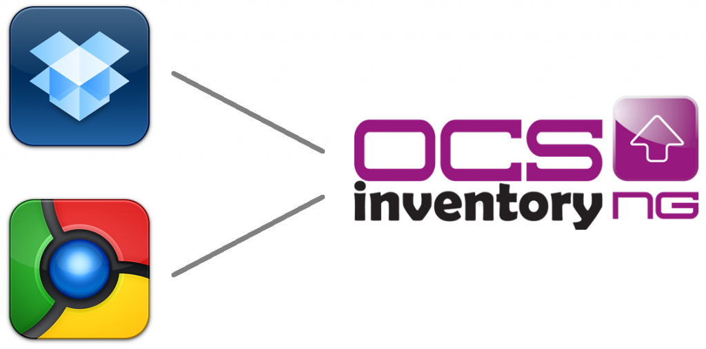 OCS Inventory Plugin allows detection of software installed at user level