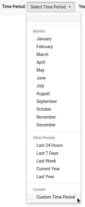 Definition des Zeitraums
