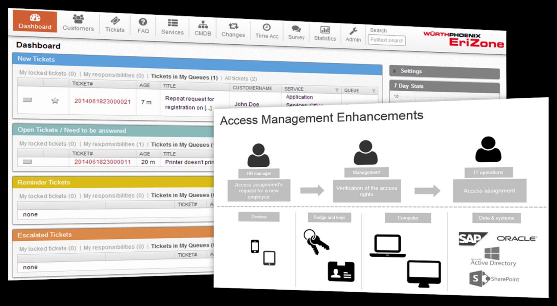 EriZone 3.3 Access Management Enhancements