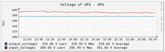 Battery and In-Out Graphs