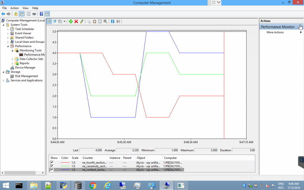 Alyvix WPM Integration