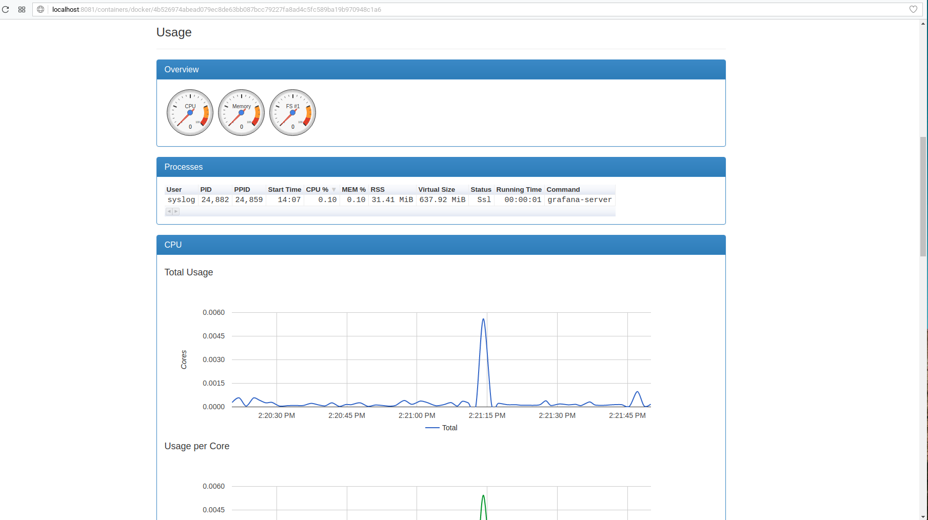 How to monitor docker containers using cAdvisor [ Part 1