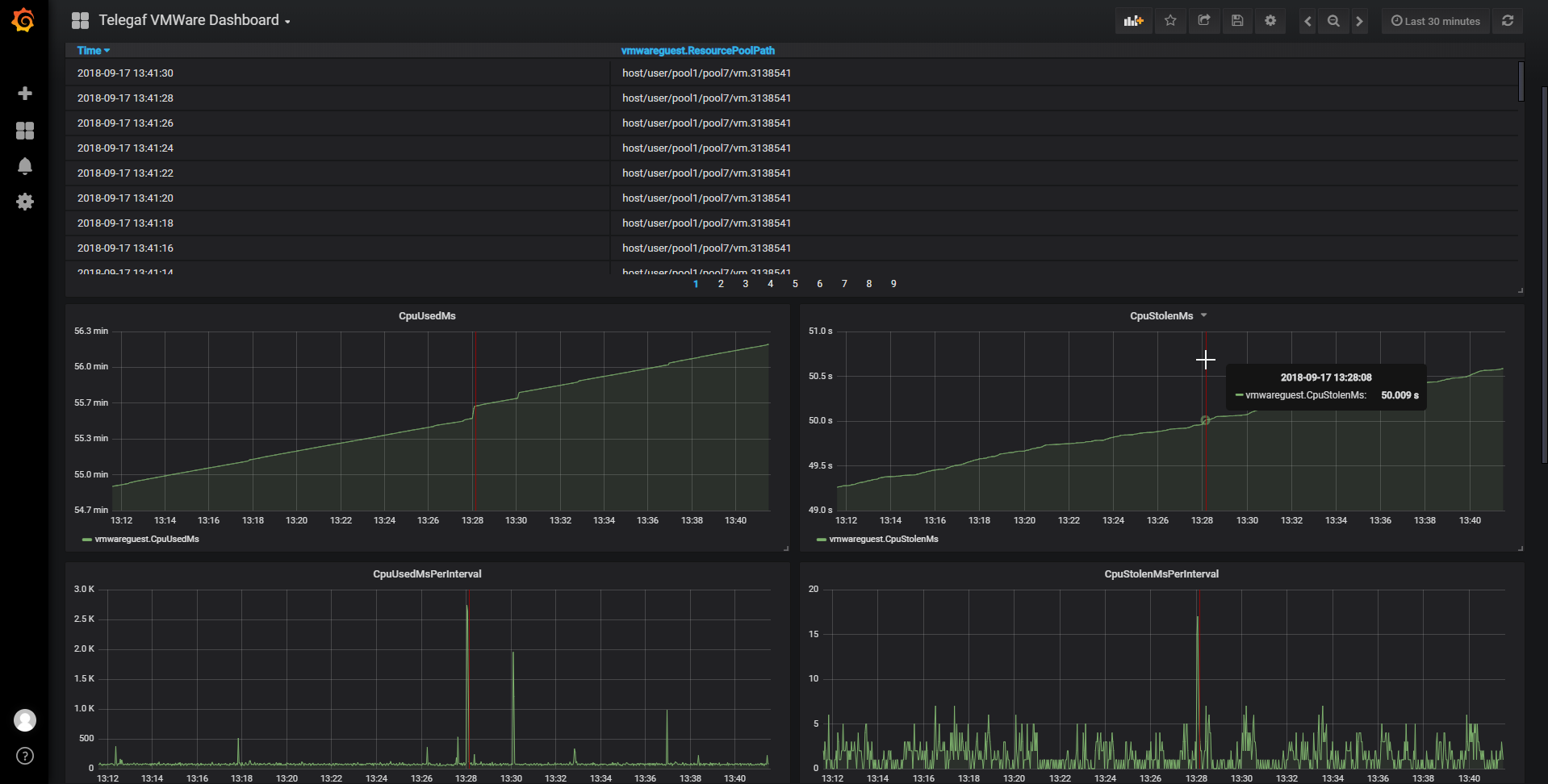 View collected time series in Grafana