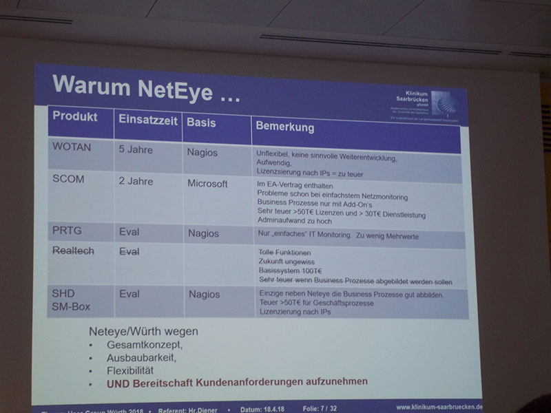 In medias res: Klinikum Saarbrücken: Why setting on NetEye